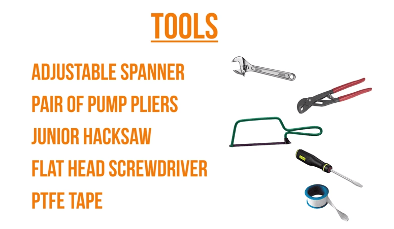 Fitting TRV's_2_Tools