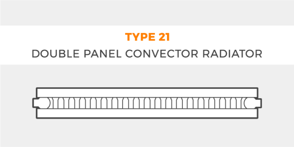 cross section of a type 21 convector radiator