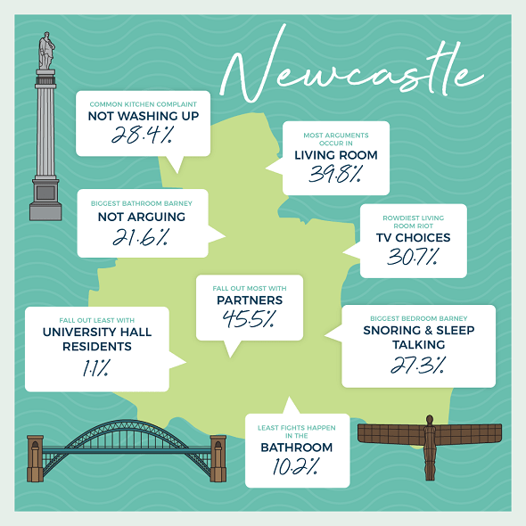 Newcastle city map of anger