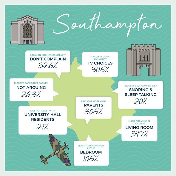 Southampton city map of anger