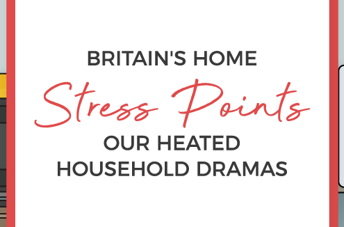 Britain's home stress points blog banner