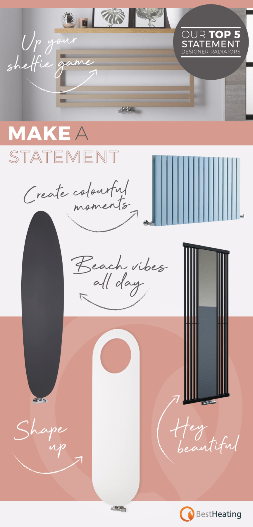 Top 5 statement designer radiator banner